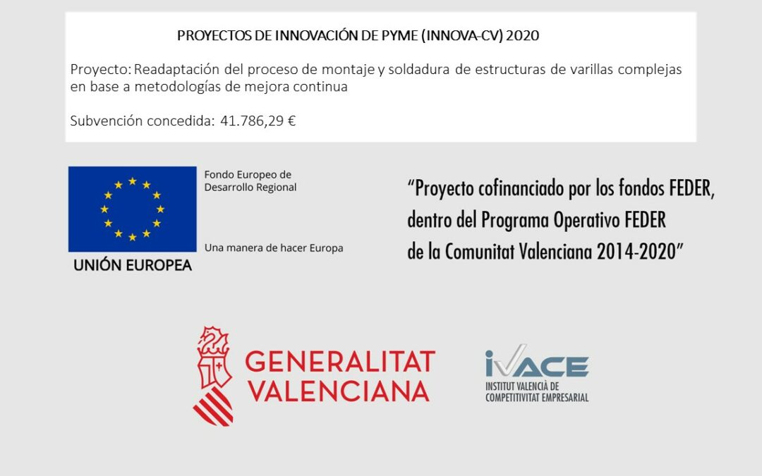 PROYECTOS DE INNOVACIÓN DE PYME (INNOVA-CV) 2020